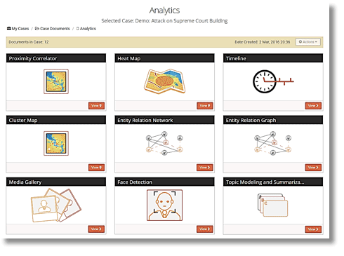 TxT Analytics Dashboard Advanced